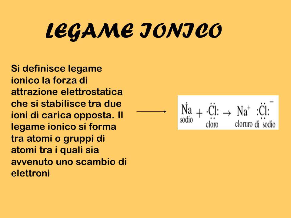 LEGAME IONICO Si definisce legame ionico la forza di attrazione elettrostatica che si stabilisce tra due ioni di carica opposta. Il legame ionico si f