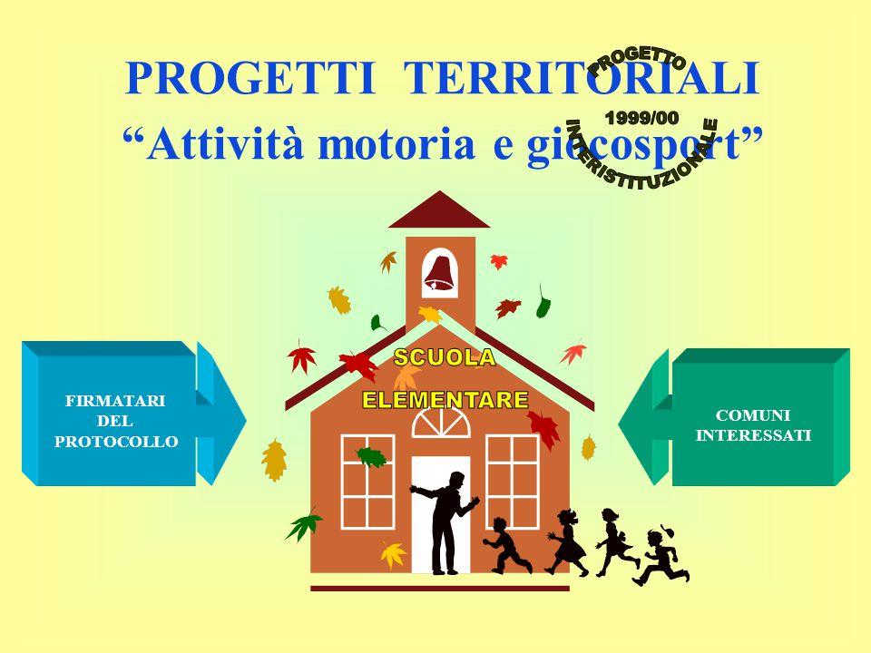 Attività motoria e giocosport PROGETTI TERRITORIALI FIRMATARI DEL PROTOCOLLO COMUNI INTERESSATI
