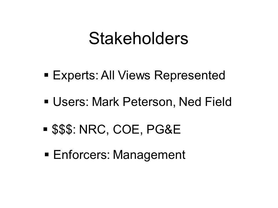 Nuovi dati macrosismici e loro utilizzoBologna, 23 giugno 2008 Stakeholders  Users: Mark Peterson, Ned Field  $$$: NRC, COE, PG&E  Enforcers: Management  Experts: All Views Represented