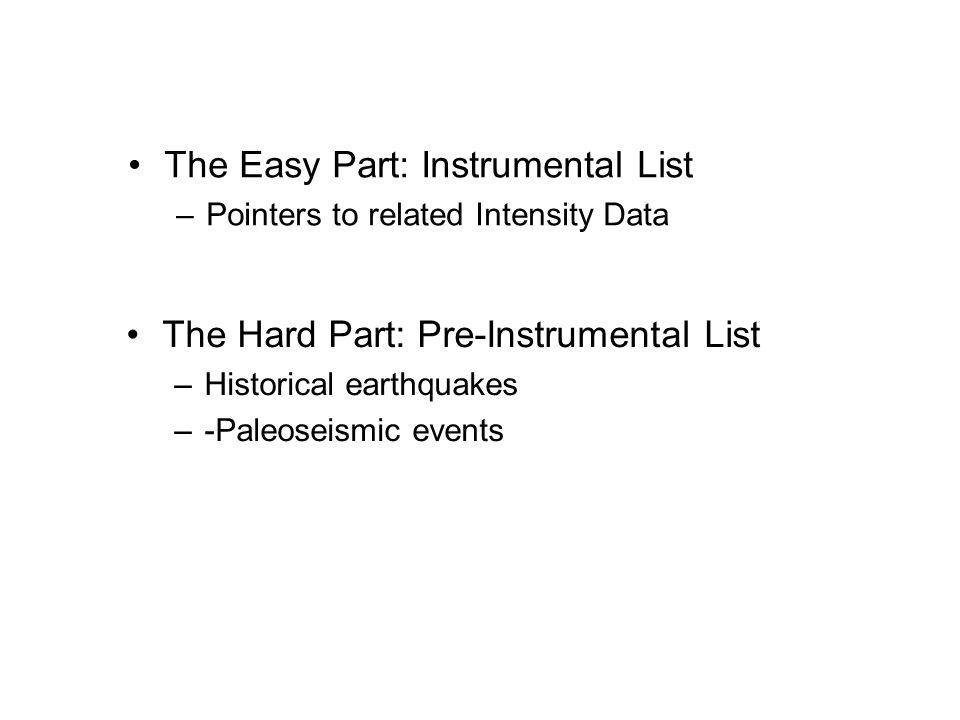 Nuovi dati macrosismici e loro utilizzoBologna, 23 giugno 2008 The Easy Part: Instrumental List –Pointers to related Intensity Data The Hard Part: Pre-Instrumental List –Historical earthquakes –-Paleoseismic events
