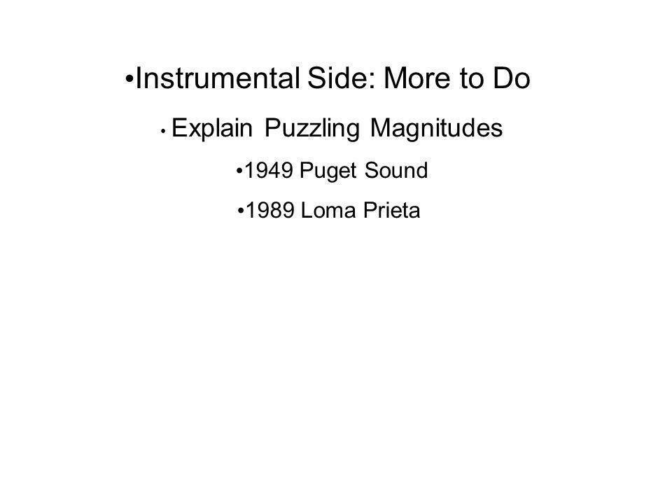 Nuovi dati macrosismici e loro utilizzoBologna, 23 giugno 2008 Instrumental Side: More to Do Explain Puzzling Magnitudes 1949 Puget Sound 1989 Loma Pr