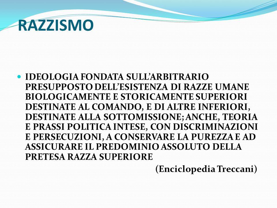 RAZZISMO IDEOLOGIA FONDATA SULL'ARBITRARIO PRESUPPOSTO DELL'ESISTENZA DI RAZZE UMANE BIOLOGICAMENTE E STORICAMENTE SUPERIORI DESTINATE AL COMANDO, E DI ALTRE INFERIORI, DESTINATE ALLA SOTTOMISSIONE; ANCHE, TEORIA E PRASSI POLITICA INTESE, CON DISCRIMINAZIONI E PERSECUZIONI, A CONSERVARE LA PUREZZA E AD ASSICURARE IL PREDOMINIO ASSOLUTO DELLA PRETESA RAZZA SUPERIORE (Enciclopedia Treccani)