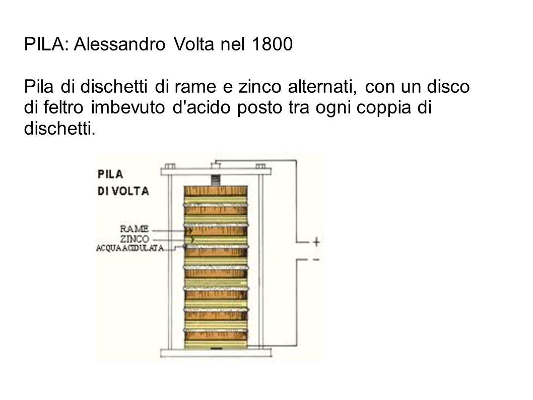 PILA: Alessandro Volta nel 1800 Pila di dischetti di rame e zinco alternati, con un disco di feltro imbevuto d acido posto tra ogni coppia di dischetti.