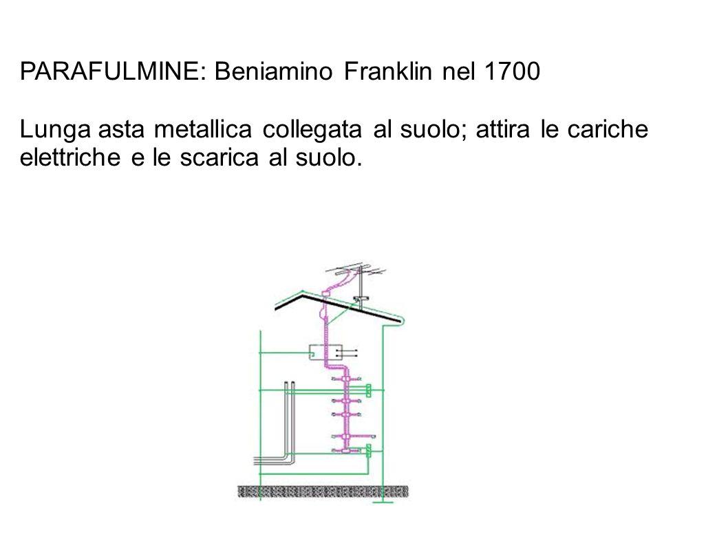 PARAFULMINE: Beniamino Franklin nel 1700 Lunga asta metallica collegata al suolo; attira le cariche elettriche e le scarica al suolo.