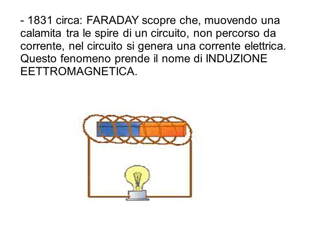 - 1831 circa: FARADAY scopre che, muovendo una calamita tra le spire di un circuito, non percorso da corrente, nel circuito si genera una corrente elettrica.