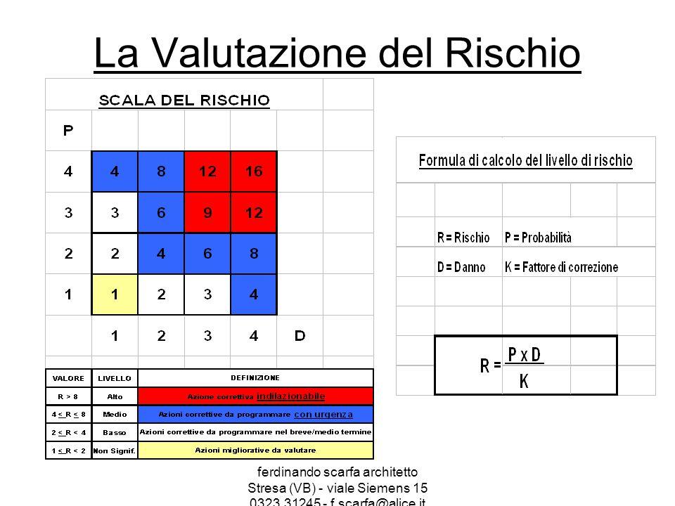ferdinando scarfa architetto Stresa (VB) - viale Siemens 15 0323.31245 - f.scarfa@alice.it La Valutazione del Rischio