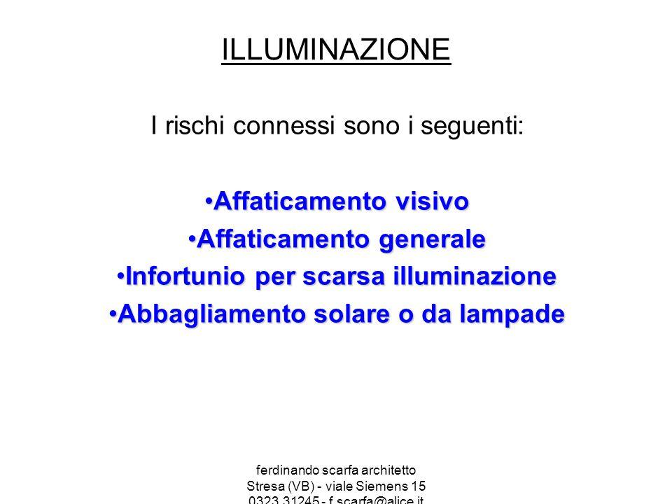 ferdinando scarfa architetto Stresa (VB) - viale Siemens 15 0323.31245 - f.scarfa@alice.it ILLUMINAZIONE I rischi connessi sono i seguenti: Affaticamento visivoAffaticamento visivo Affaticamento generaleAffaticamento generale Infortunio per scarsa illuminazioneInfortunio per scarsa illuminazione Abbagliamento solare o da lampadeAbbagliamento solare o da lampade