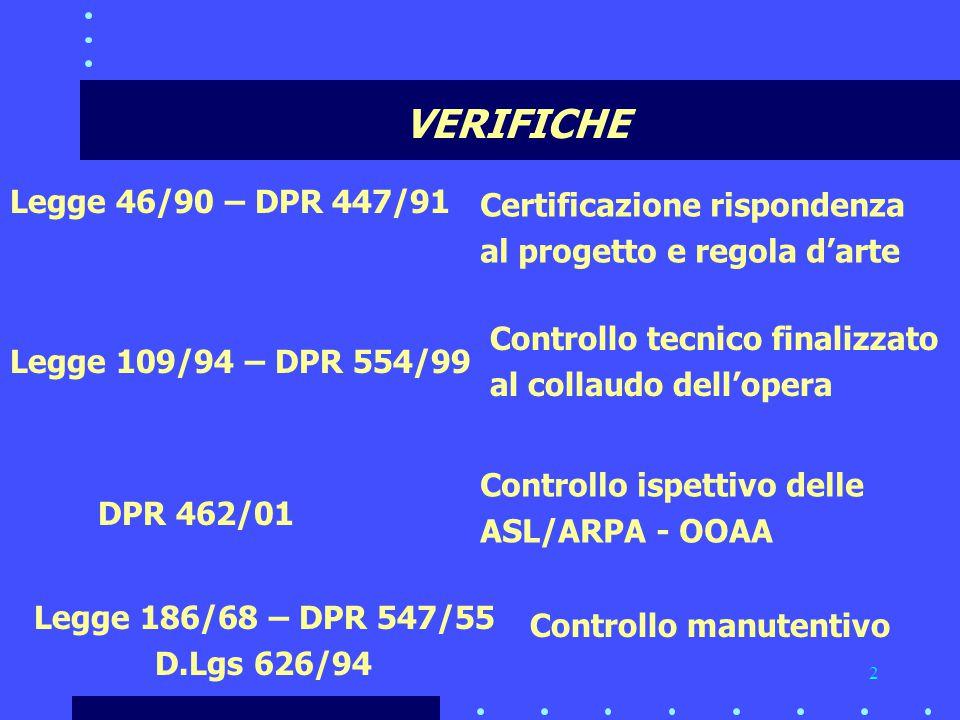 2 Legge 46/90 – DPR 447/91 Certificazione rispondenza al progetto e regola d'arte Legge 109/94 – DPR 554/99 Controllo tecnico finalizzato al collaudo dell'opera DPR 462/01 Controllo ispettivo delle ASL/ARPA - OOAA Legge 186/68 – DPR 547/55 D.Lgs 626/94 Controllo manutentivo