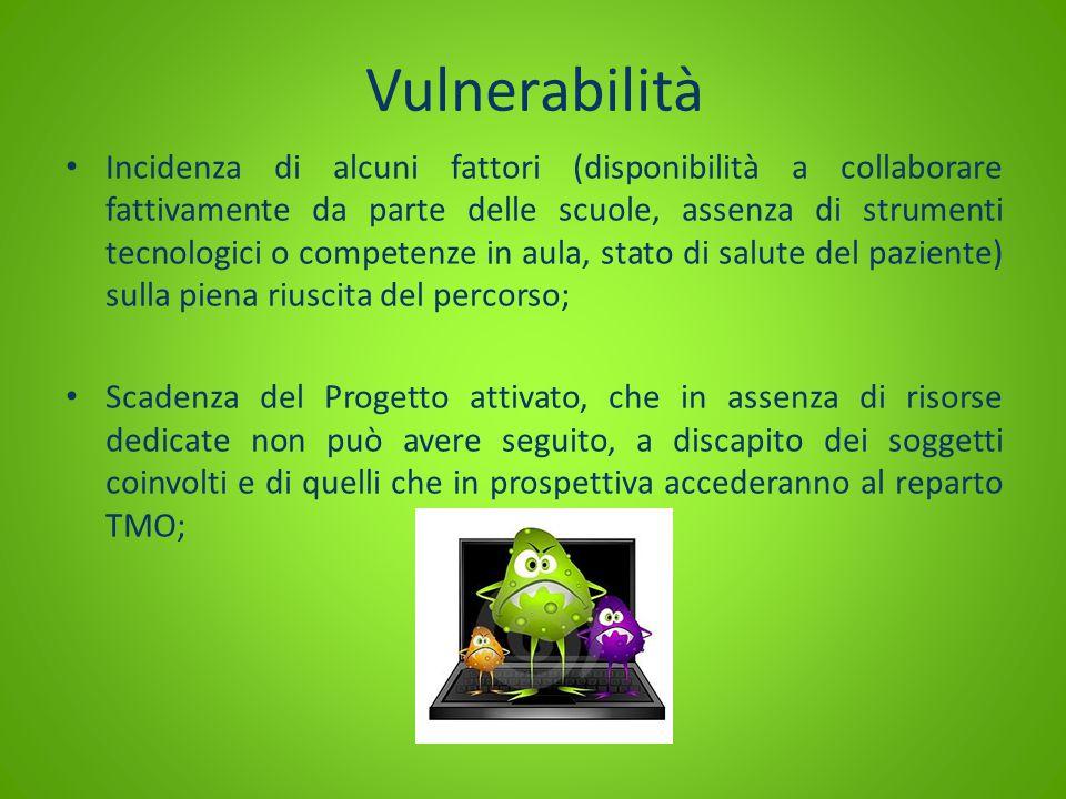 Vulnerabilità Incidenza di alcuni fattori (disponibilità a collaborare fattivamente da parte delle scuole, assenza di strumenti tecnologici o competen