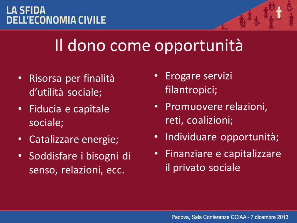 Il dono come opportunità Risorsa per finalità d'utilità sociale; Fiducia e capitale sociale; Catalizzare energie; Soddisfare i bisogni di senso, relazioni, ecc.
