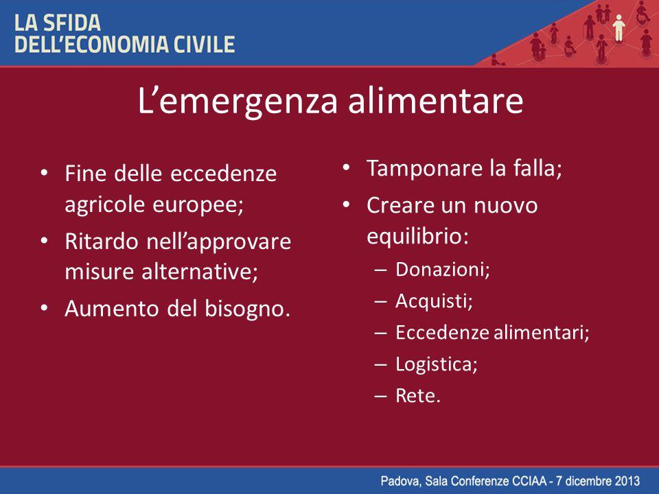 L'emergenza alimentare Fine delle eccedenze agricole europee; Ritardo nell'approvare misure alternative; Aumento del bisogno. Tamponare la falla; Crea