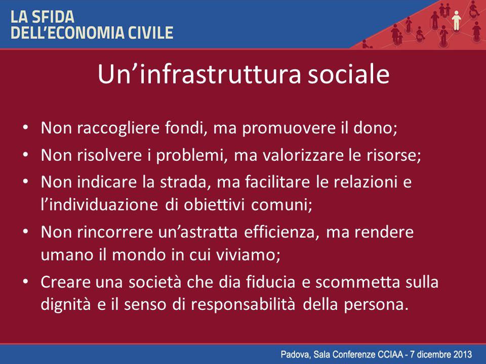 Un'infrastruttura sociale Non raccogliere fondi, ma promuovere il dono; Non risolvere i problemi, ma valorizzare le risorse; Non indicare la strada, m