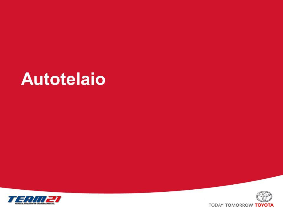 Toyota Motor Italia – A/S Training Sostituzione della frizione Pompa di comando della frizione Molla di compressione Pedale della frizione rilasciato Il passaggio dell olio si apre Camera A Camera B