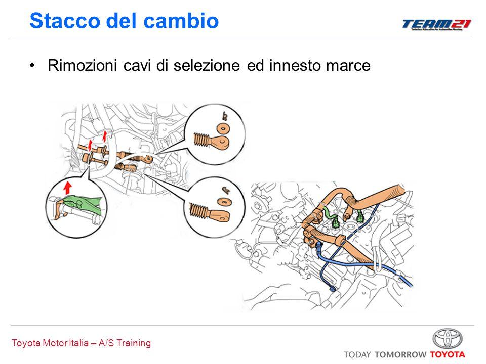 Toyota Motor Italia – A/S Training Stacco del cambio Rimozioni cavi di selezione ed innesto marce