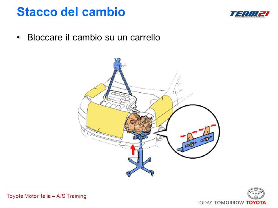 Toyota Motor Italia – A/S Training Stacco del cambio Bloccare il cambio su un carrello