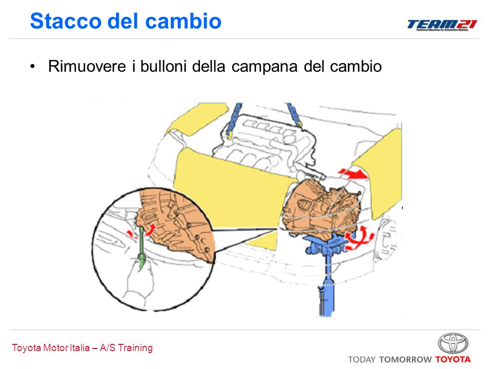 Toyota Motor Italia – A/S Training Stacco del cambio Rimuovere i bulloni della campana del cambio