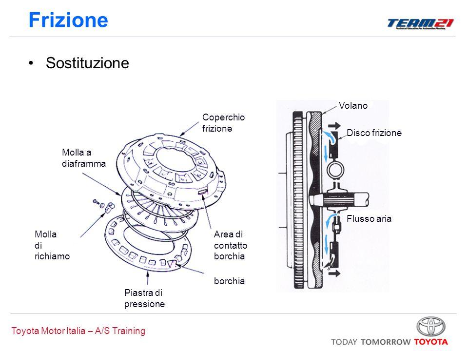Toyota Motor Italia – A/S Training Frizione Sostituzione Molla di richiamo Coperchio frizione Piastra di pressione borchia Molla a diaframma Area di c