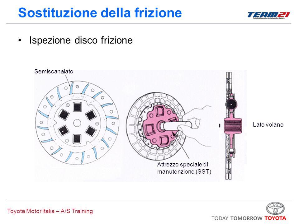 Toyota Motor Italia – A/S Training Sostituzione della frizione Ispezione disco frizione Semiscanalato Attrezzo speciale di manutenzione (SST) Lato vol