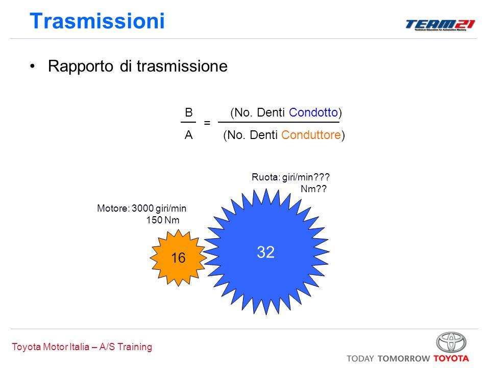 Toyota Motor Italia – A/S Training Trasmissioni Rapporto di trasmissione 16 32 Motore: 3000 giri/min 150 Nm Ruota: giri/min??? Nm?? B (No. Denti Condo