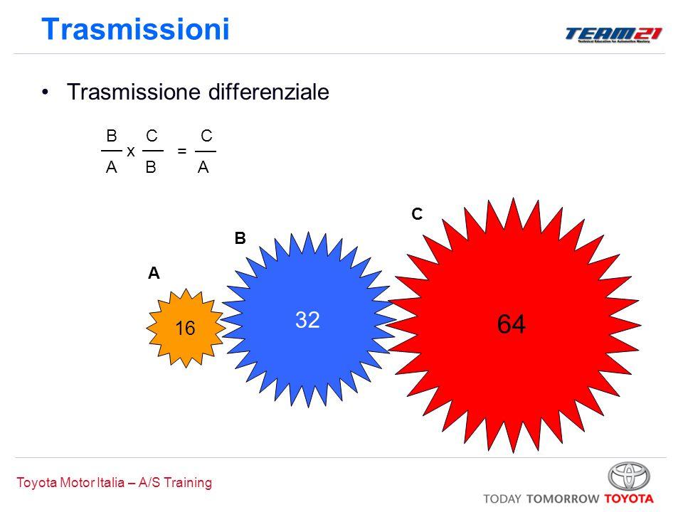 Toyota Motor Italia – A/S Training Trasmissioni Trasmissione differenziale 16 32 64 A B C B C C A B A x =