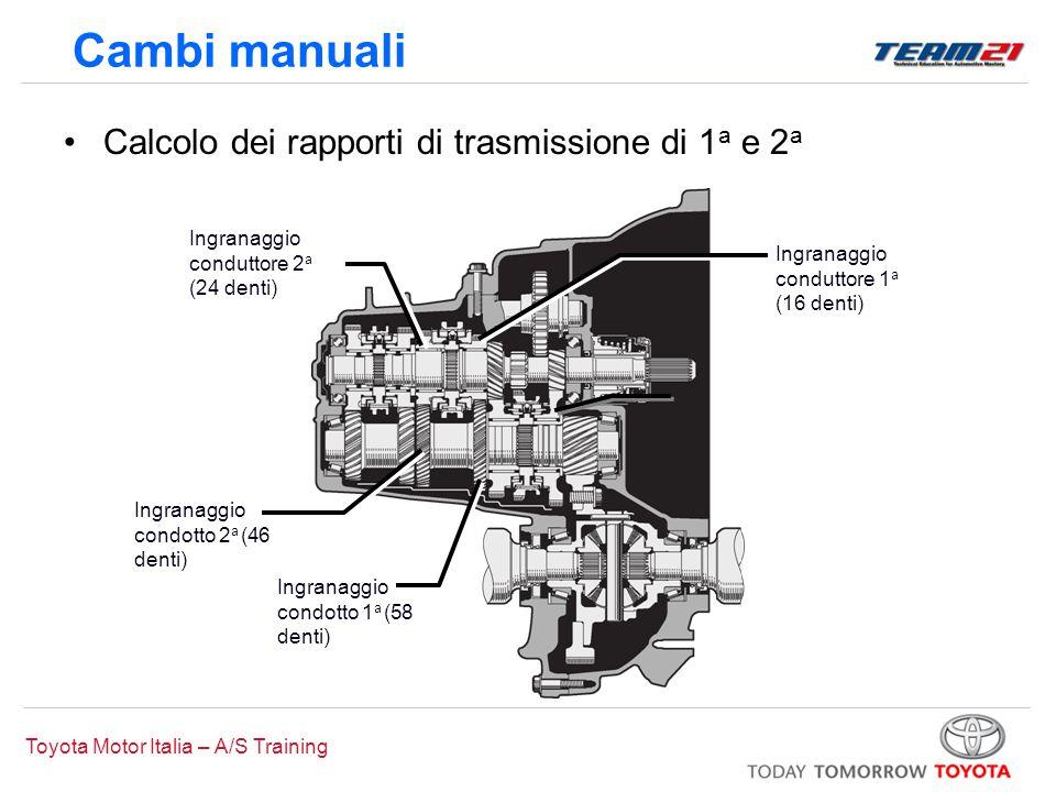 Toyota Motor Italia – A/S Training Cambi manuali Ingranaggio conduttore 2 a (24 denti) Ingranaggio conduttore 1 a (16 denti) Ingranaggio condotto 2 a