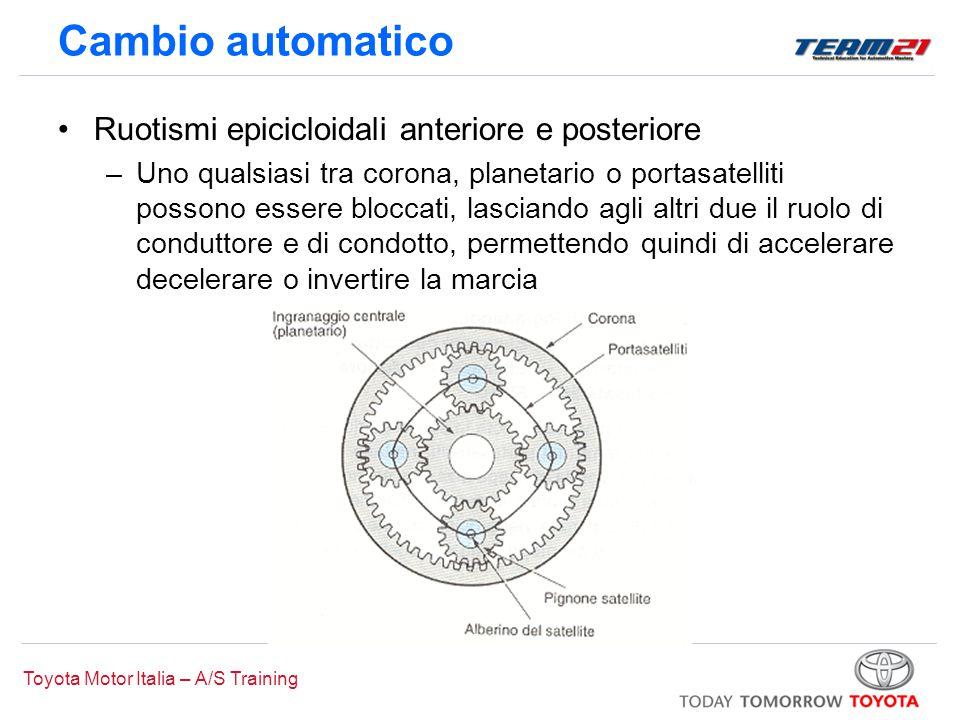 Toyota Motor Italia – A/S Training Cambio automatico Ruotismi epicicloidali anteriore e posteriore –Uno qualsiasi tra corona, planetario o portasatell