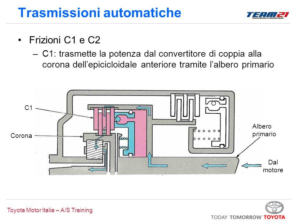 Toyota Motor Italia – A/S Training Trasmissioni automatiche Frizioni C1 e C2 –C1: trasmette la potenza dal convertitore di coppia alla corona dell'epi