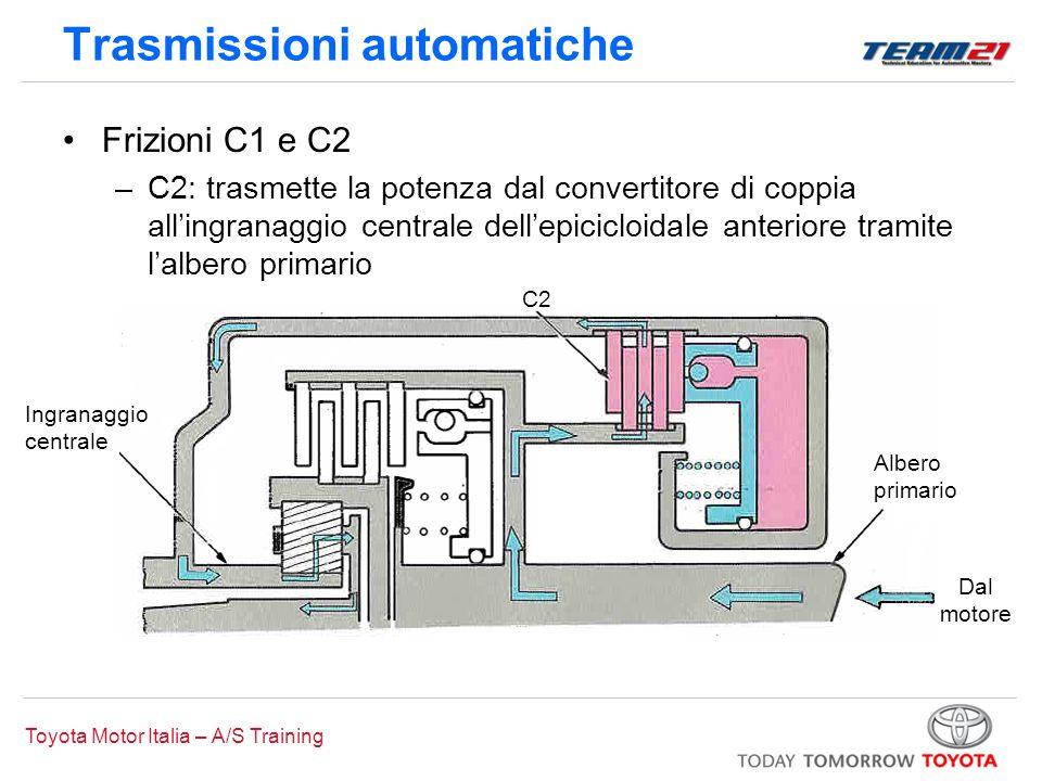 Toyota Motor Italia – A/S Training Trasmissioni automatiche Frizioni C1 e C2 –C2: trasmette la potenza dal convertitore di coppia all'ingranaggio cent