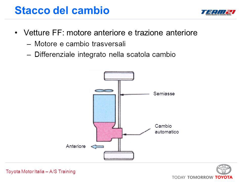 Toyota Motor Italia – A/S Training Vetture FF: motore anteriore e trazione anteriore –Motore e cambio trasversali –Differenziale integrato nella scato
