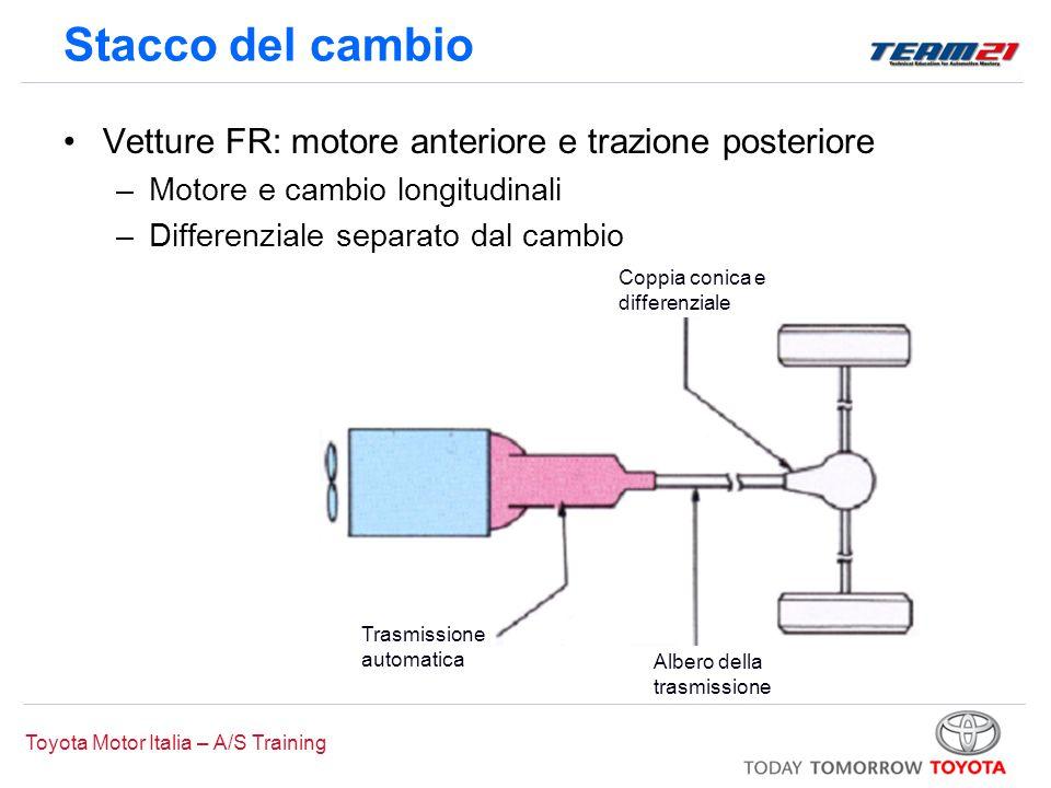 Toyota Motor Italia – A/S Training Stacco del cambio Vetture FR: motore anteriore e trazione posteriore –Motore e cambio longitudinali –Differenziale