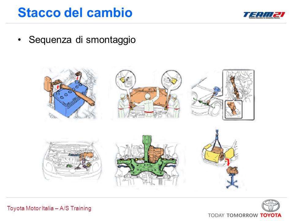 Toyota Motor Italia – A/S Training Stacco della trasmissione Segnare la posizione relativa delle flange di attacco tra albero di trasmissione e pignone del differenziale