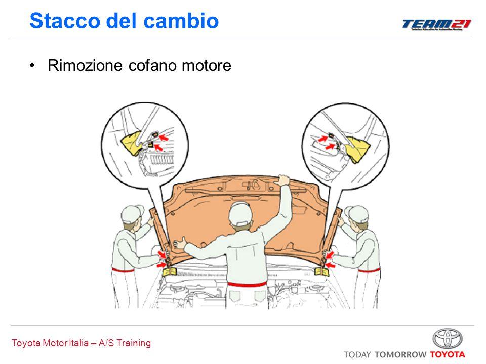 Toyota Motor Italia – A/S Training Cambio manuale Sincronizzazione –I sincronizzatori hanno il compito di adeguare le velocità degli ingranaggi durante il cambio marcia Ingranaggio del cambio Cono dell'ingranaggio Manicotto scorrevole Mozzo Molla chiavetta Chiavetta Anello sincronizzatore