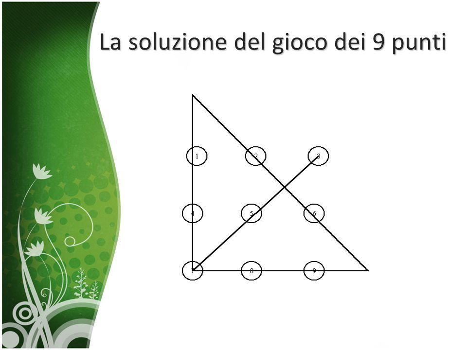 La soluzione del gioco dei 9 punti