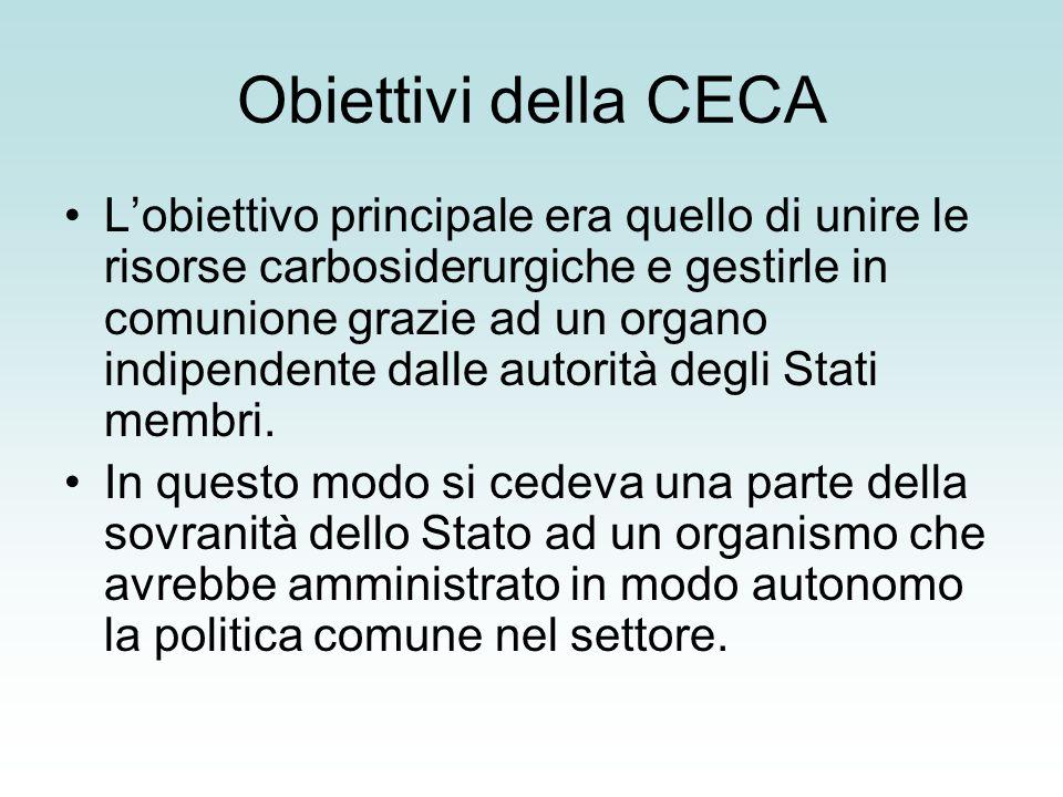 Nasce la CECA In seguito alla favorevole accoglienza della proposta del ministro degli esteri francese Schuman, il 18 Gennaio 1951 nacque a Parigi la CECA, Comunità Economica del Carbone e dell'Acciaio.