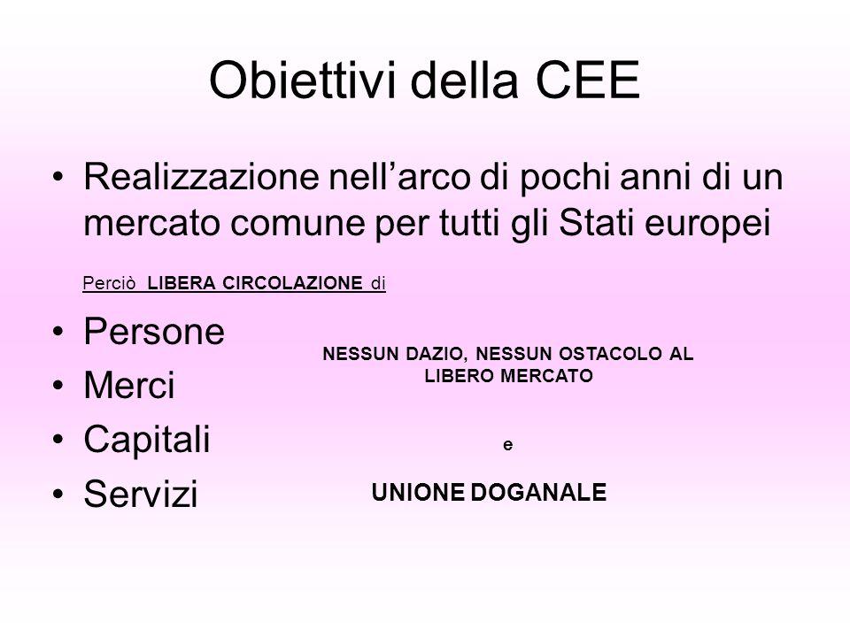 Promozione di altre unioni La buona riuscita della CECA indusse gli Stati che vi avevano aderito a firmare altri trattati in cui venivano sancite altre comunioni economiche.