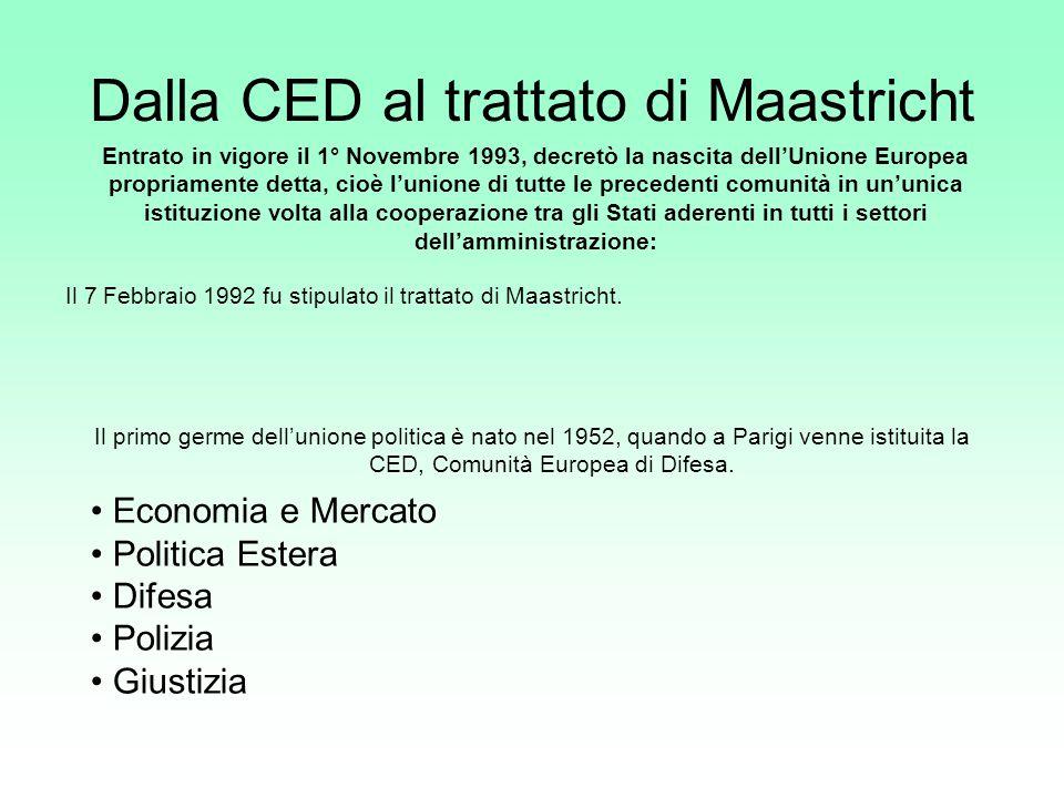 Dall'unione economica a quella politica e monetaria Nel 1993 la CEE diventa CE, Comunità Europea. Si sottolinea pertanto il desiderio di andare oltre