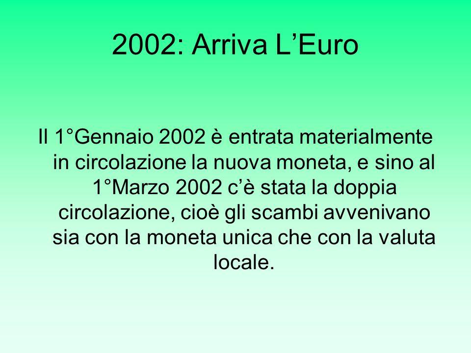 Dallo SME all'Euro La determinazione delle varie tappe da percorrere per il raggiungimento di una moneta unica è stata operata con il trattato di Maas