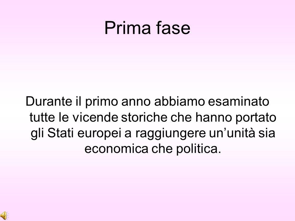 € € € € € € € € € € € € Austria Belgio Finlandia Francia Germania Grecia Irlanda Italia Lussemburgo Paesi Bassi Portogallo Spagna