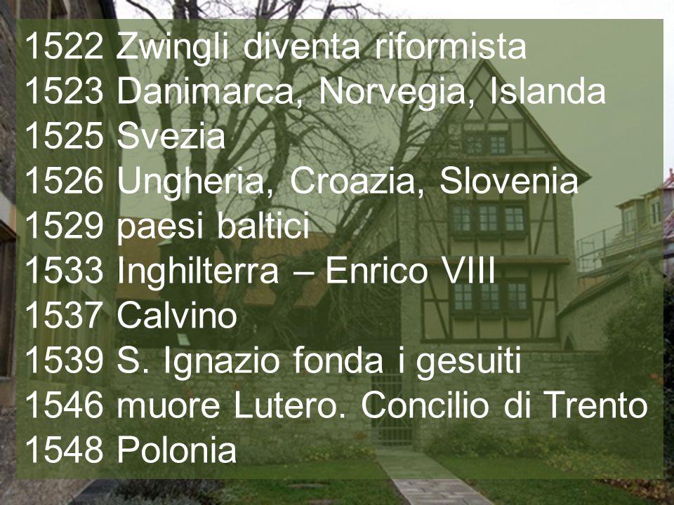 1522 Zwingli diventa riformista 1523 Danimarca, Norvegia, Islanda 1525 Svezia 1526 Ungheria, Croazia, Slovenia 1529 paesi baltici 1533 Inghilterra – E