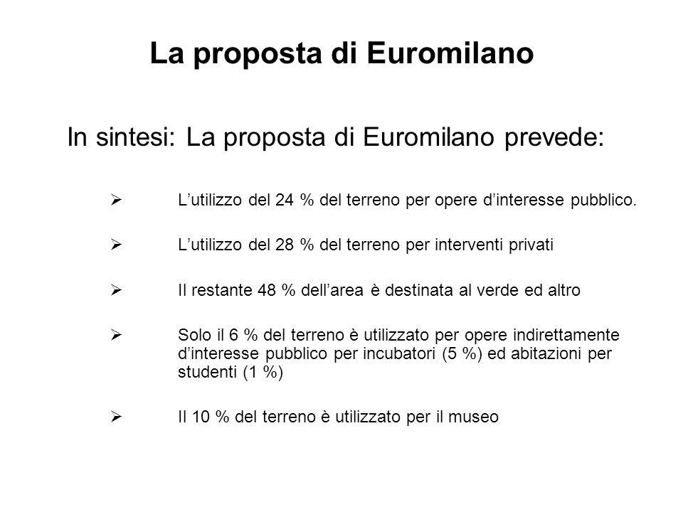 La proposta di Euromilano In sintesi: La proposta di Euromilano prevede:  L'utilizzo del 24 % del terreno per opere d'interesse pubblico.