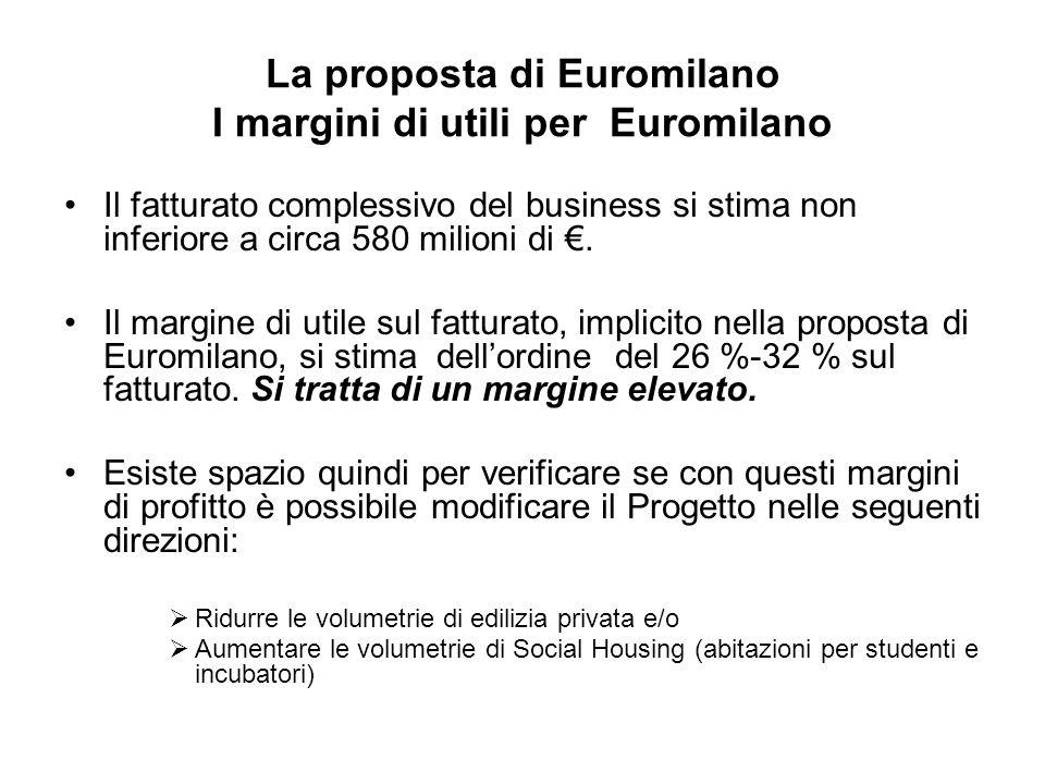 La proposta di Euromilano I margini di utili per Euromilano Il fatturato complessivo del business si stima non inferiore a circa 580 milioni di €.