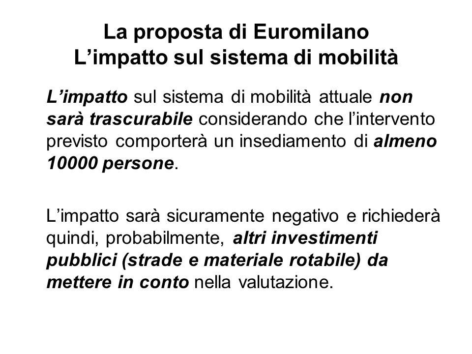 La proposta di Euromilano L'impatto sul sistema di mobilità L'impatto sul sistema di mobilità attuale non sarà trascurabile considerando che l'intervento previsto comporterà un insediamento di almeno 10000 persone.