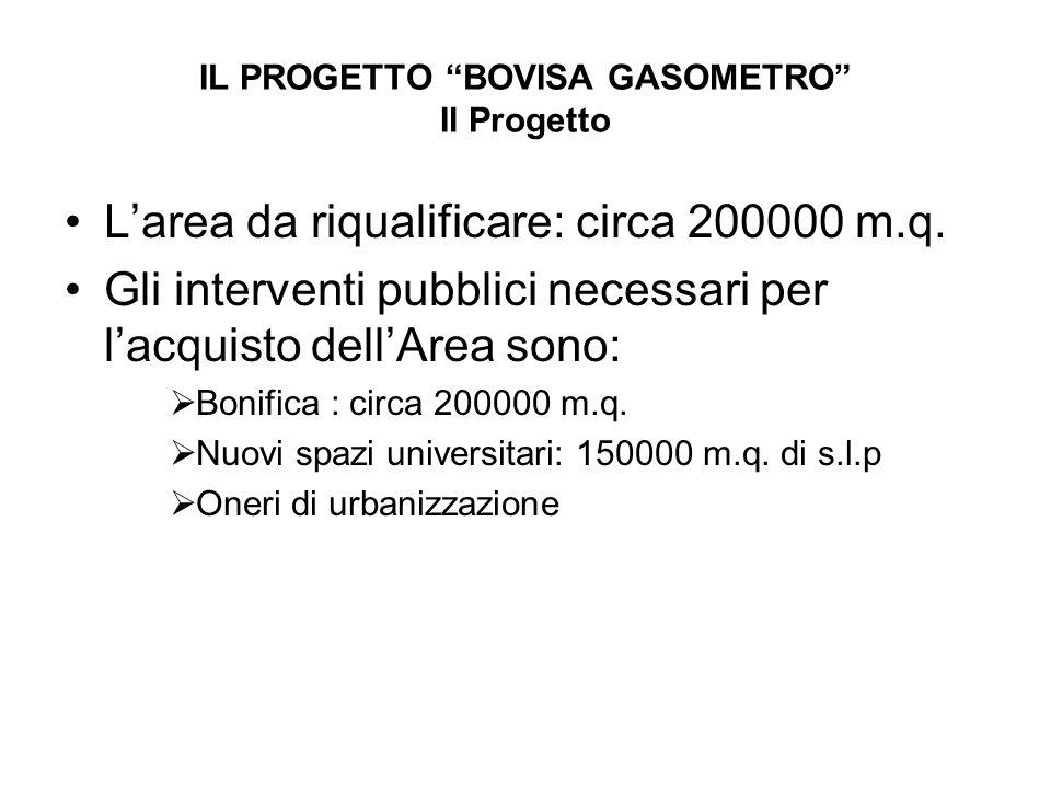 L'idea è quella di riqualificare la rilevante area dell'ex Gasometro al fine di realizzare interventi di prevalente interesse pubblico.