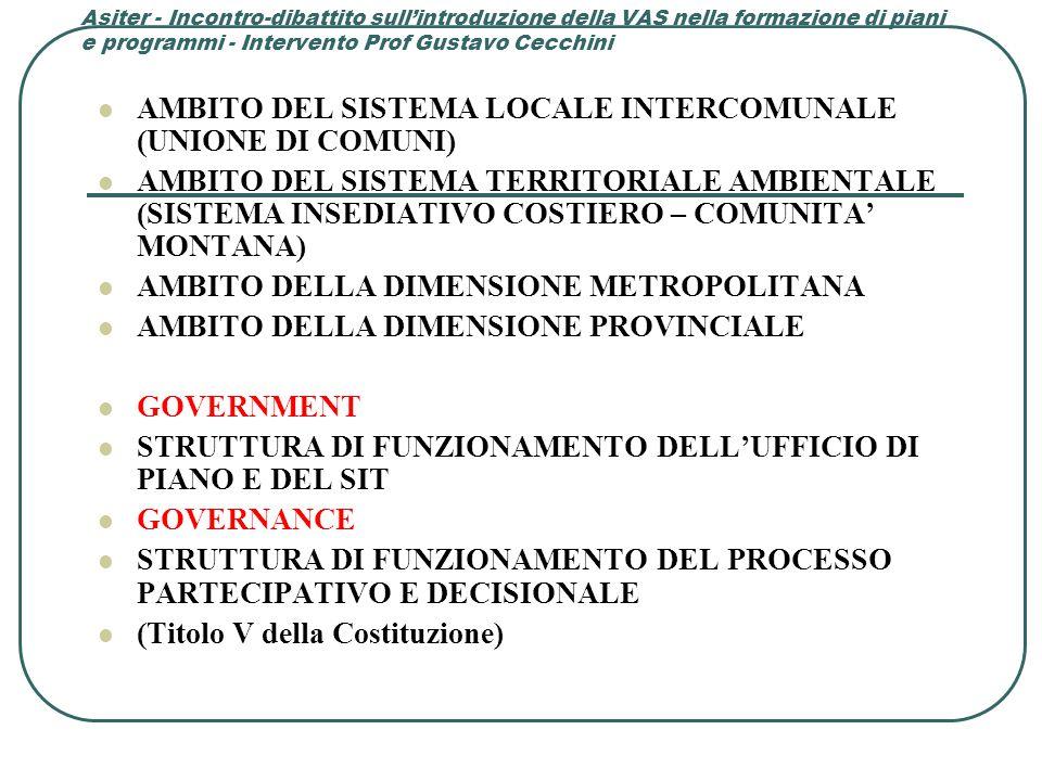 Asiter - Incontro-dibattito sull'introduzione della VAS nella formazione di piani e programmi - Intervento Prof Gustavo Cecchini AMBITO DEL SISTEMA LOCALE INTERCOMUNALE (UNIONE DI COMUNI) AMBITO DEL SISTEMA TERRITORIALE AMBIENTALE (SISTEMA INSEDIATIVO COSTIERO – COMUNITA' MONTANA) AMBITO DELLA DIMENSIONE METROPOLITANA AMBITO DELLA DIMENSIONE PROVINCIALE GOVERNMENT STRUTTURA DI FUNZIONAMENTO DELL'UFFICIO DI PIANO E DEL SIT GOVERNANCE STRUTTURA DI FUNZIONAMENTO DEL PROCESSO PARTECIPATIVO E DECISIONALE (Titolo V della Costituzione)