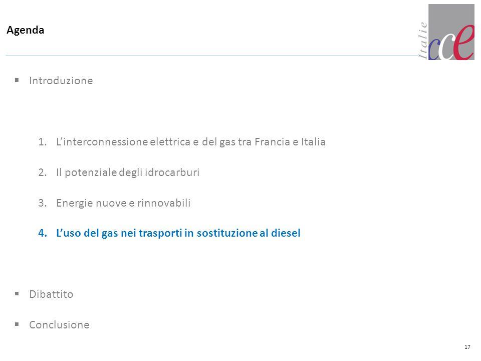 Agenda  Introduzione 1.L'interconnessione elettrica e del gas tra Francia e Italia 2.Il potenziale degli idrocarburi 3.Energie nuove e rinnovabili 4.
