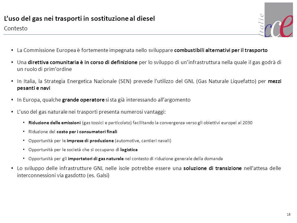 18 L'uso del gas nei trasporti in sostituzione al diesel Contesto La Commissione Europea è fortemente impegnata nello sviluppare combustibili alternat
