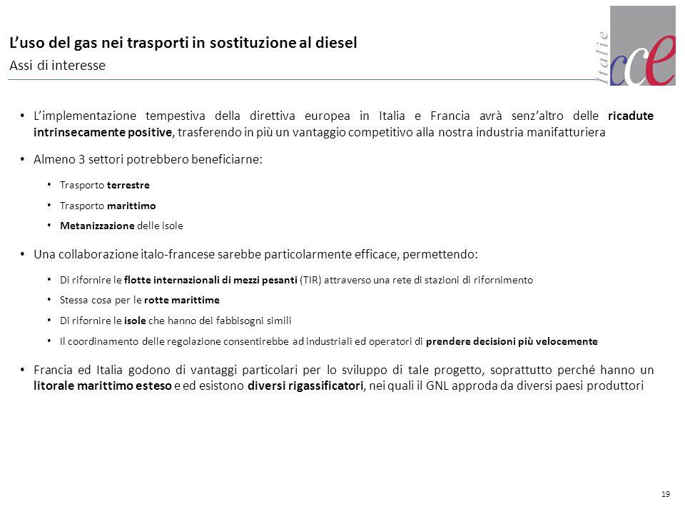 19 L'uso del gas nei trasporti in sostituzione al diesel Assi di interesse L'implementazione tempestiva della direttiva europea in Italia e Francia av