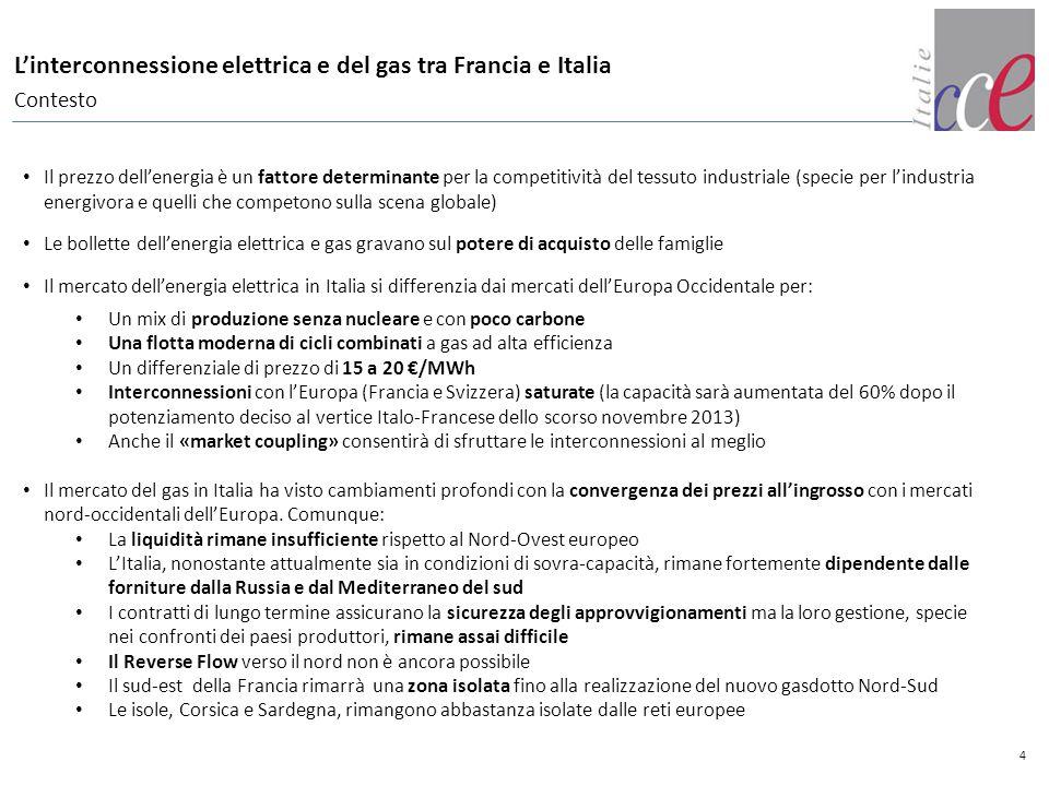 4 L'interconnessione elettrica e del gas tra Francia e Italia Contesto Il prezzo dell'energia è un fattore determinante per la competitività del tessu