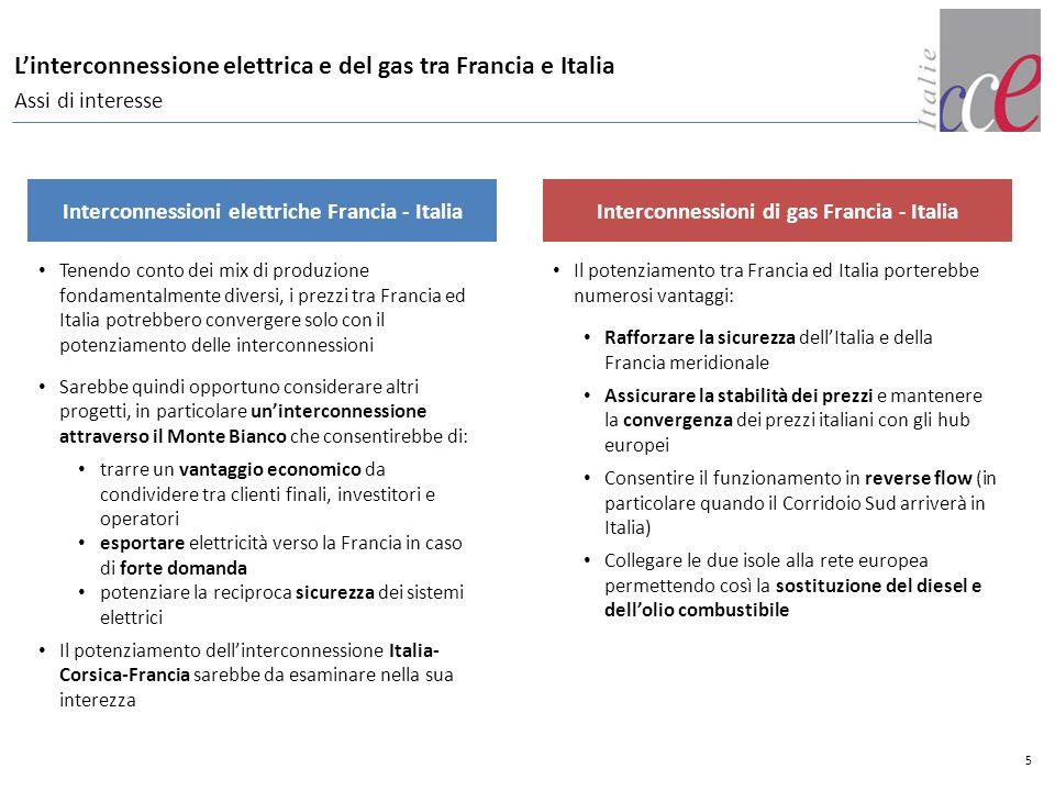 5 L'interconnessione elettrica e del gas tra Francia e Italia Assi di interesse Interconnessioni elettriche Francia - ItaliaInterconnessioni di gas Fr