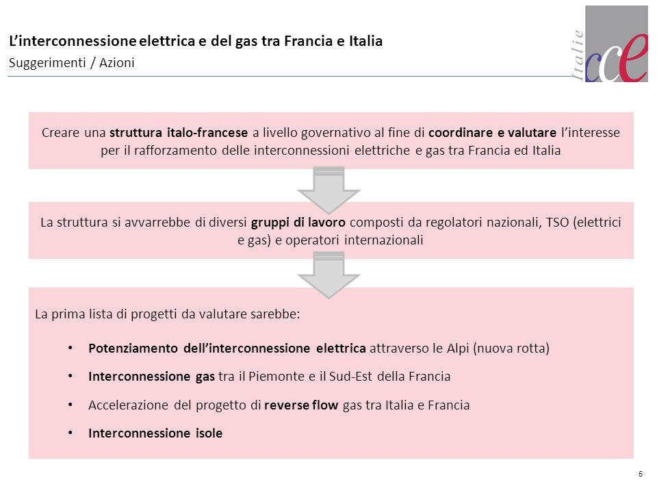 6 L'interconnessione elettrica e del gas tra Francia e Italia Suggerimenti / Azioni Creare una struttura italo-francese a livello governativo al fine
